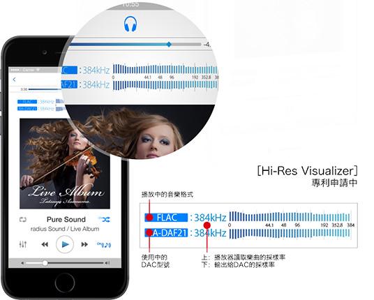 1.視覺感受Hi-Res音源