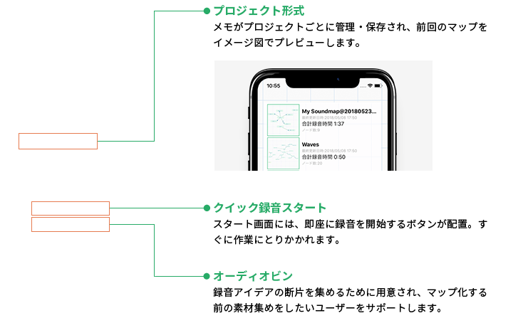 ● プロジェクト形式 メモがプロジェクトごとに管理・保存され、前回のマップをイメージ図でプレビューします。● クイック録音スタート スタート画面には、即座に録音を開始するボタンが配置。すぐに作業にとりかかれます。● オーディオビン 録音アイデアの断片を集めるために用意され、マップ化する前の素材集めをしたいユーザーをサポートします。