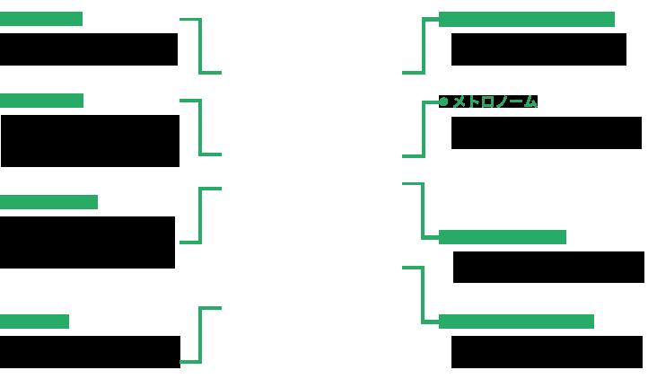 ● ノード録音 選択することで、直ちに録音画面へ移行します。● ノード再生 連続再生を行うためのツールで、先頭ノードやアンカーから繋げて再生が行えます。● シェアリング ノードをビンへと取り込んだり、連続再生をiOS標準のシェア機能で書き出しができます。 ● 波形編集 選択することで、波形編集画面へ移行します。● 編集の取り消し/やり直し 編集操作ステップの取り消し / やり直しを行います。● ノードカラー変更 ノードカラー編集機能を呼び出しします。● オーディオビンへ移動 選択することで、オーディオビン画面へ移行します。