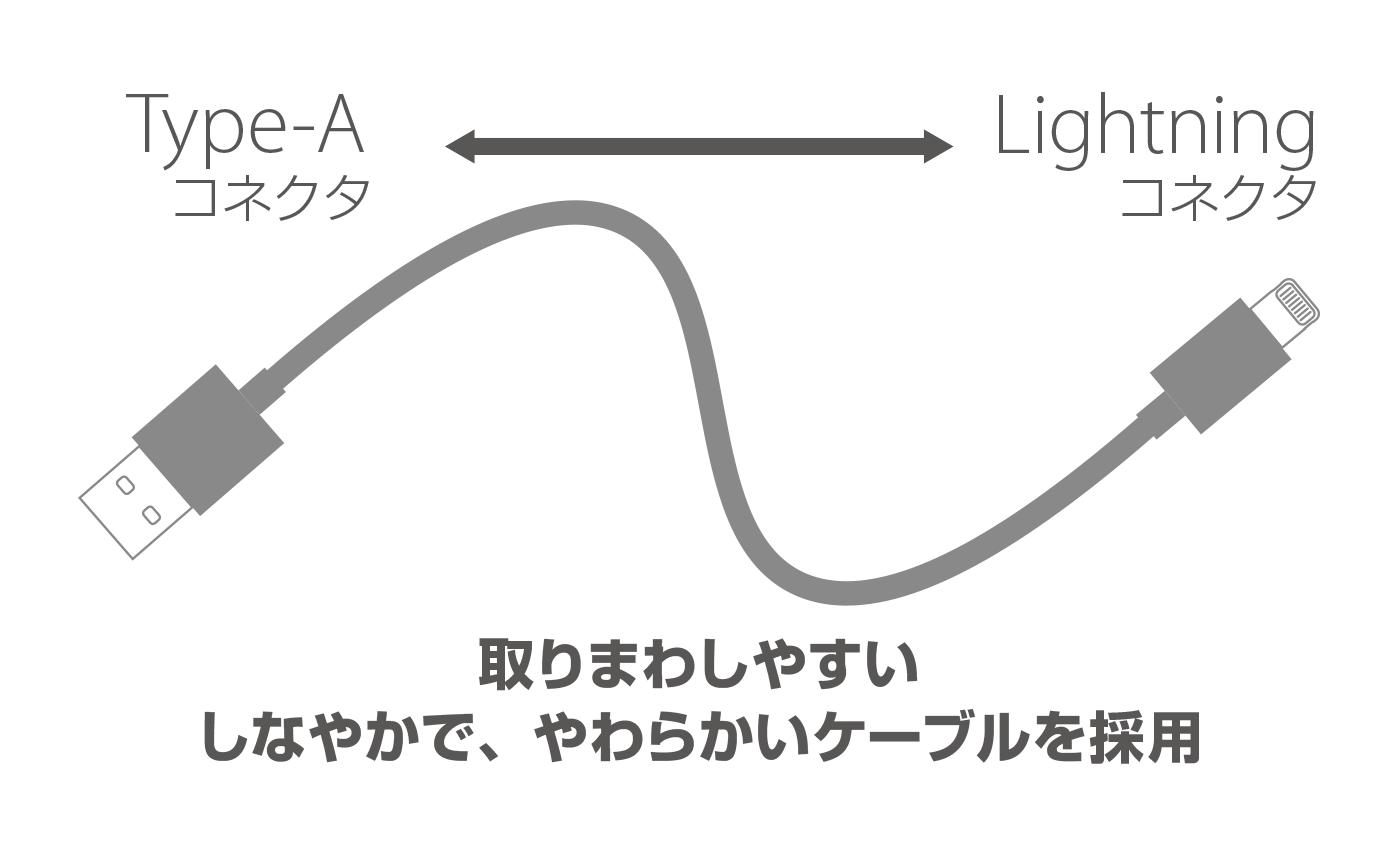 ケーブル lightning